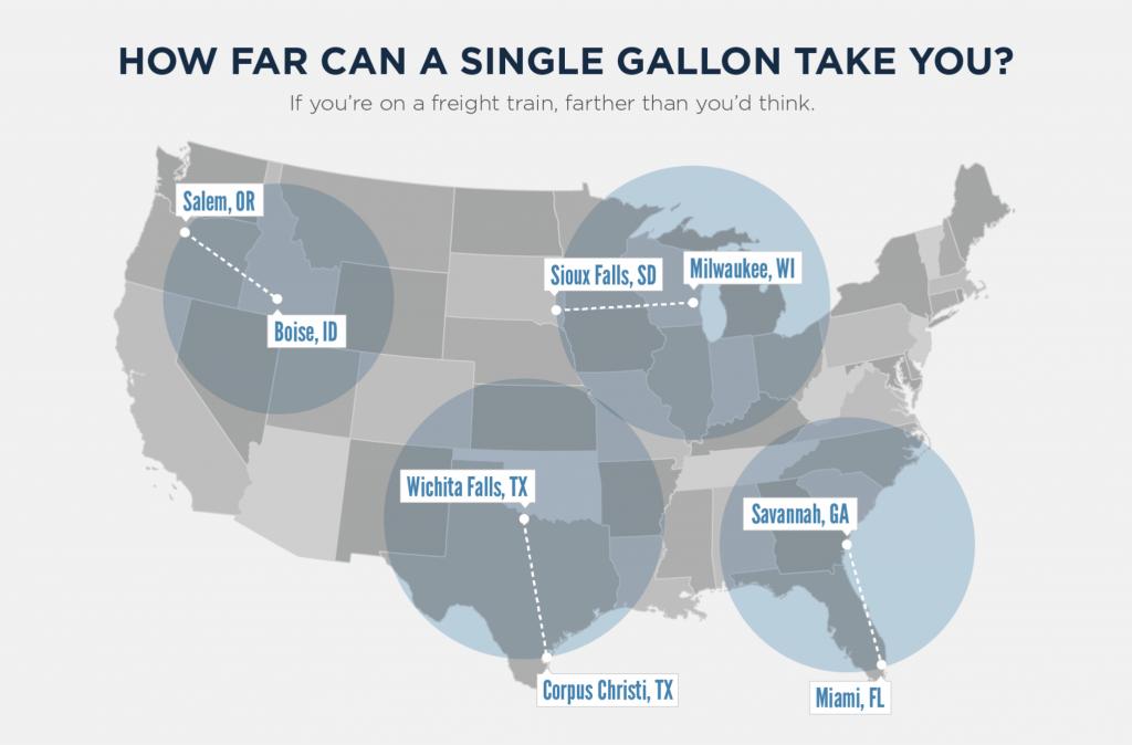 How far can a gallon take you?